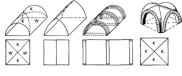 схема сводов, балок, куполов